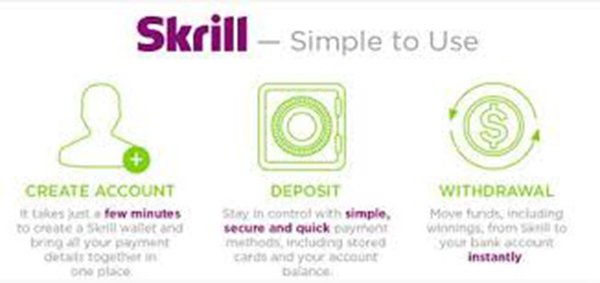 How-skrill-Works