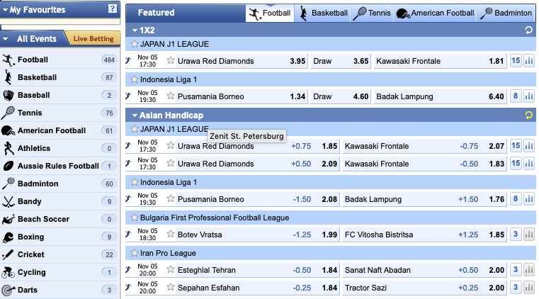 SBOBET sportsbook's featured leagues